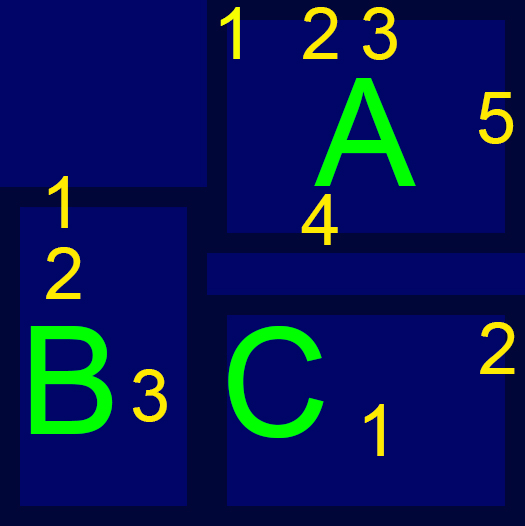 Image, map(blue color). Room A,B,C. Electronic Parts
