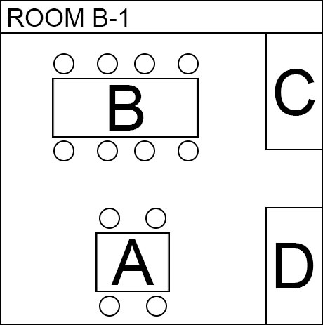 Image, map. Room B(B1). Electronic parts
