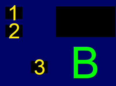 Image, map(blue color). Room B(B1~B3). Electronic parts