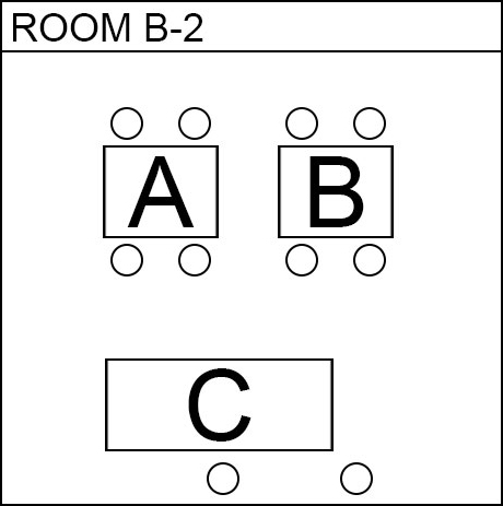 Image, map. Room B(B2). Electronic parts